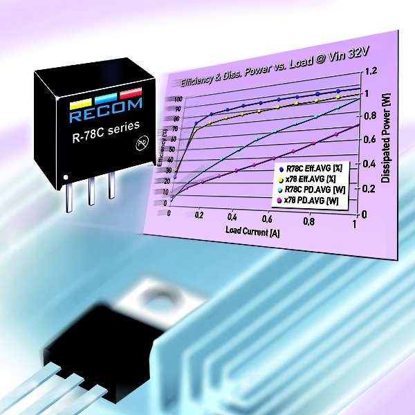 Highly Efficient Switching Regulators